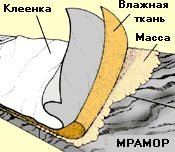 Удаление пятен с мрамора